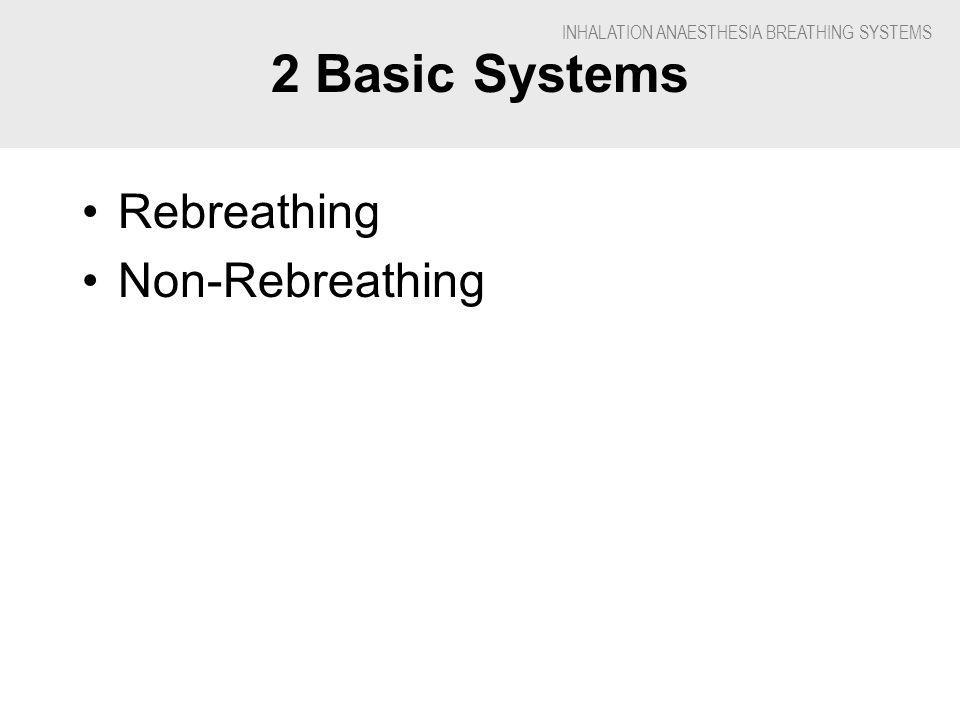 INHALATION ANAESTHESIA BREATHING SYSTEMS 2 Basic Systems Rebreathing Non-Rebreathing