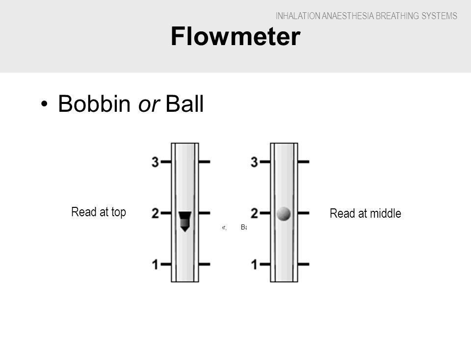 INHALATION ANAESTHESIA BREATHING SYSTEMS Flowmeter Bobbin or Ball Bobbin flowmeter, reading 2 l/min Ball-float flowmeter, reading 2 l/min Read at top Read at middle