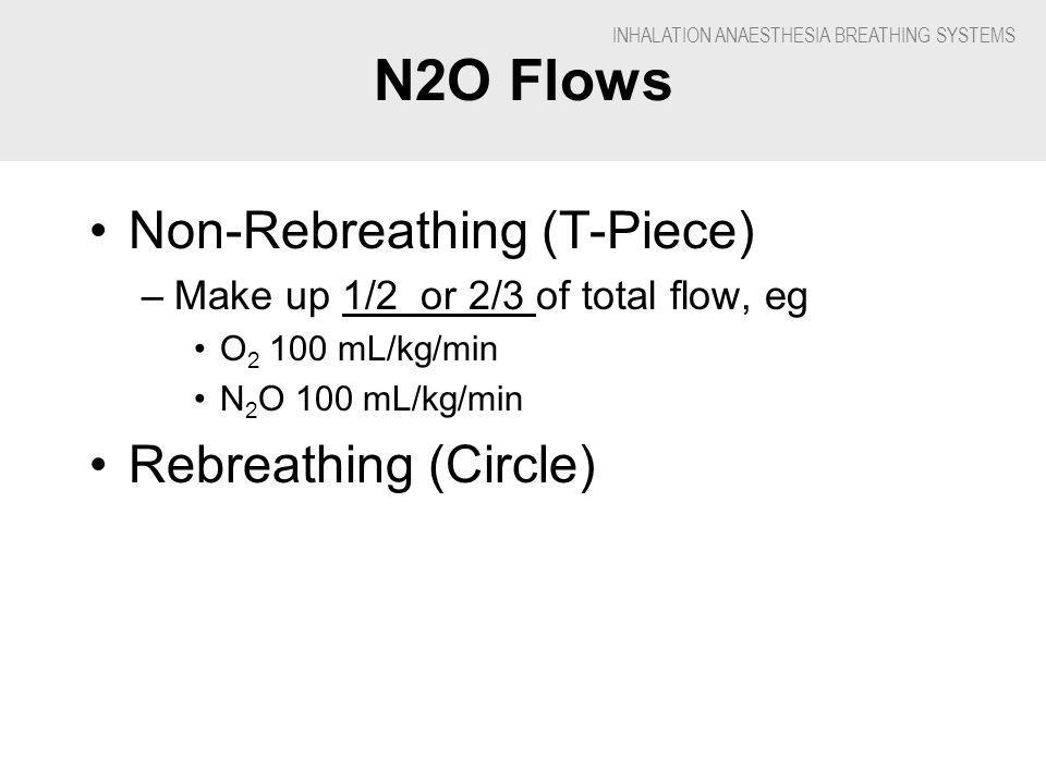 INHALATION ANAESTHESIA BREATHING SYSTEMS N2O Flows Non-Rebreathing (T-Piece) –Make up 1/2 or 2/3 of total flow, eg O 2 100 mL/kg/min N 2 O 100 mL/kg/min Rebreathing (Circle)