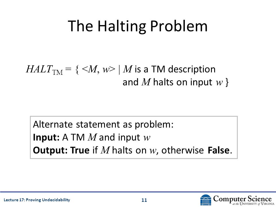 11 Lecture 17: Proving Undecidability The Halting Problem HALT TM = { | M is a TM description and M halts on input w } Alternate statement as problem: Input: A TM M and input w Output: True if M halts on w, otherwise False.