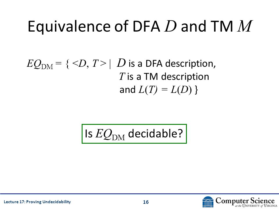 16 Lecture 17: Proving Undecidability Equivalence of DFA D and TM M EQ DM = { | D is a DFA description, T is a TM description and L(T) = L(D) } Is EQ DM decidable