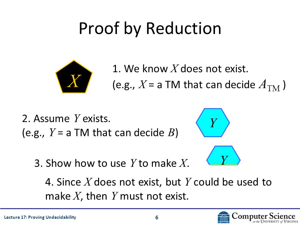6 Lecture 17: Proving Undecidability Proof by Reduction 1.