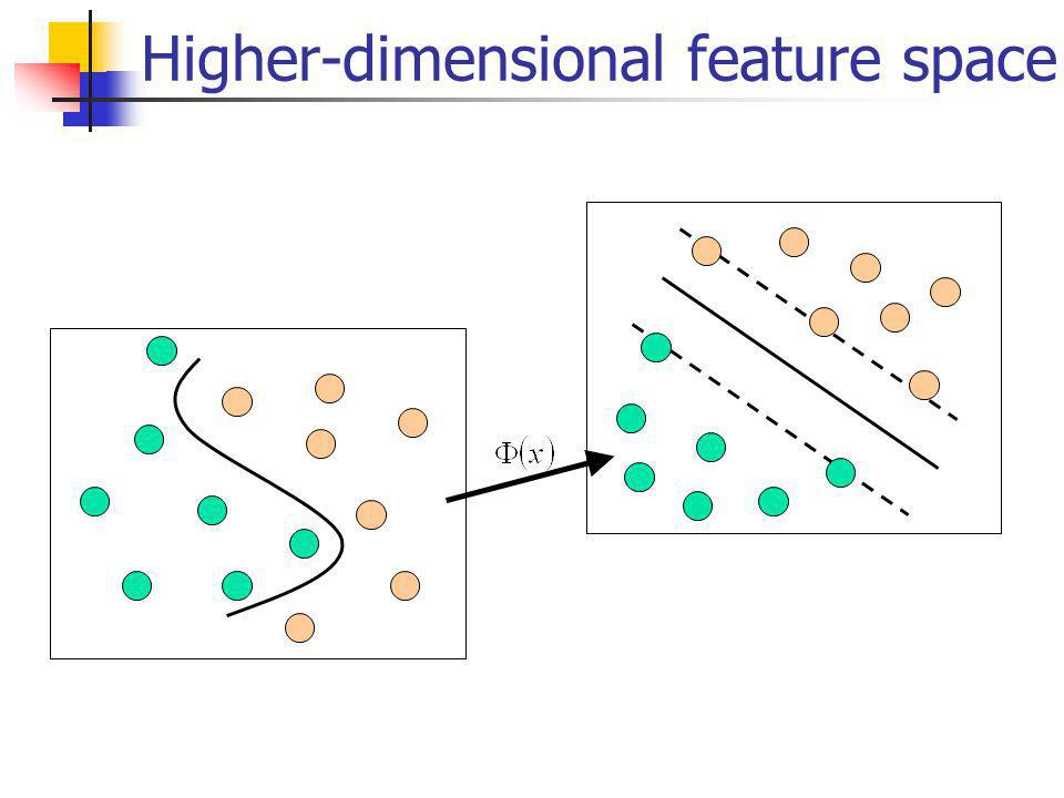 Higher-dimensional feature space