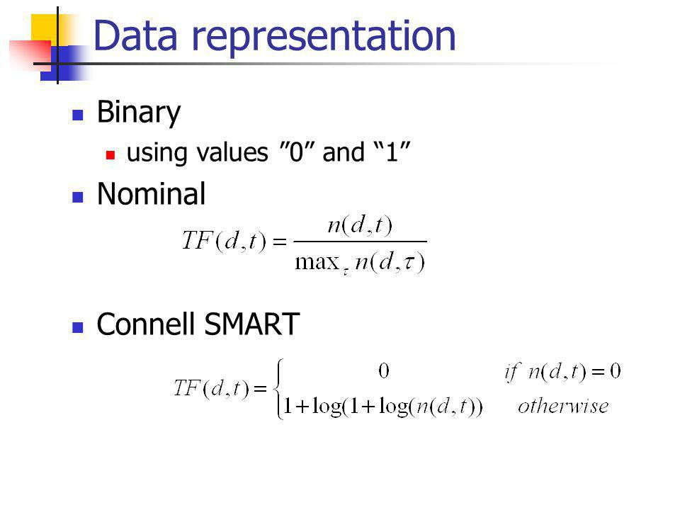Binary using values 0 and 1 Nominal Connell SMART Data representation