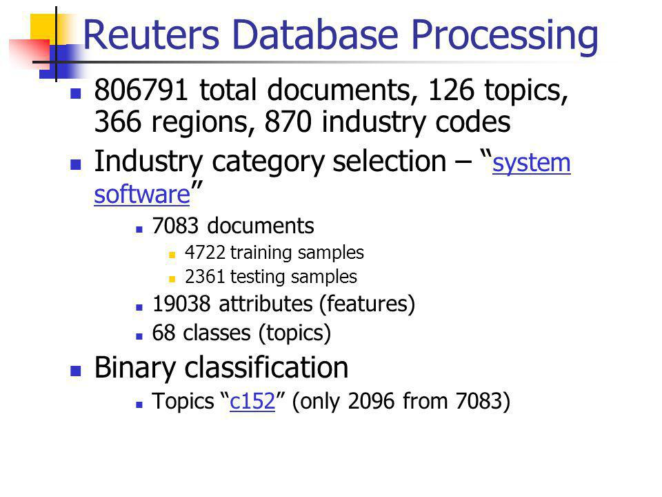 Reuters Database Processing 806791 total documents, 126 topics, 366 regions, 870 industry codes Industry category selection – system software 7083 documents 4722 training samples 2361 testing samples 19038 attributes (features) 68 classes (topics) Binary classification Topics c152 (only 2096 from 7083)