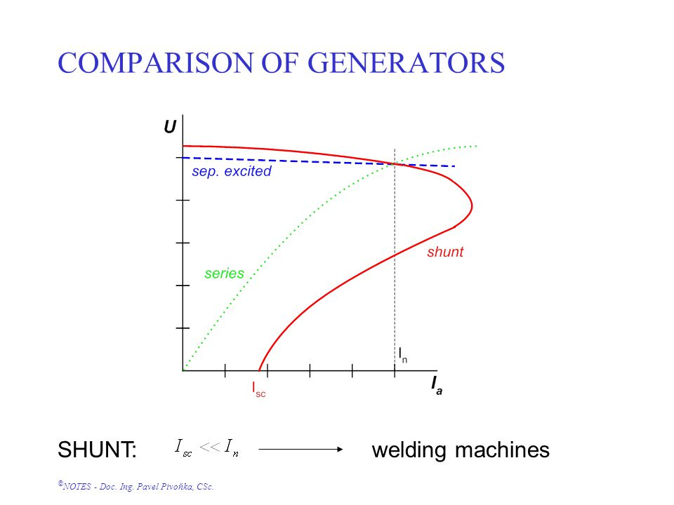 © NOTES - Doc. Ing. Pavel Pivoňka, CSc. COMPARISON OF GENERATORS SHUNT:welding machines
