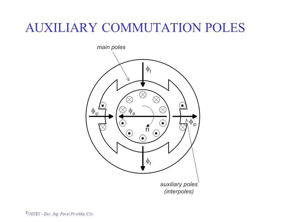 © NOTES - Doc. Ing. Pavel Pivoňka, CSc. AUXILIARY COMMUTATION POLES
