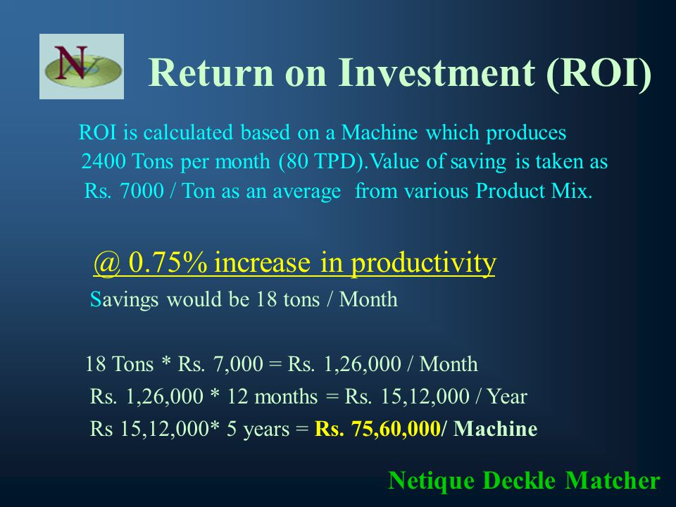 Return on Investment (ROI) ROI is calculated based on a Machine which produces 2400 Tons per month(80 TPD).