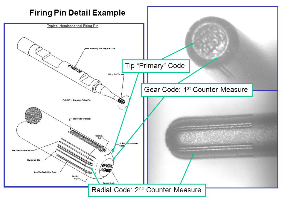 Firing Pin Detail Example Tip Primary Code Radial Code: 2 nd Counter Measure Gear Code: 1 st Counter Measure