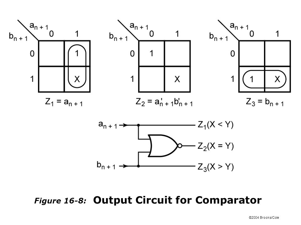 ©2004 Brooks/Cole Figure 16-8: Output Circuit for Comparator