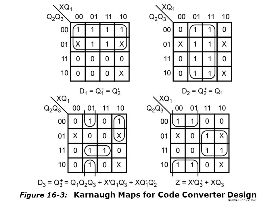 ©2004 Brooks/Cole Figure 16-3: Karnaugh Maps for Code Converter Design