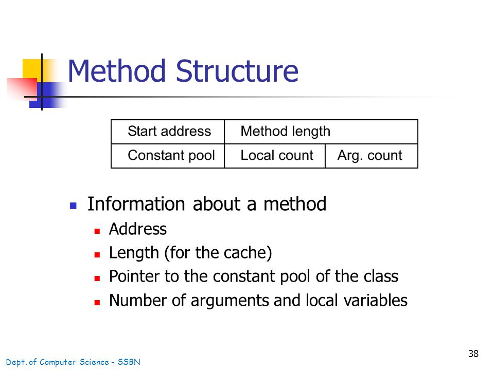 38 Method Structure Information about a method Address Length (for the cache) Pointer to the constant pool of the class Number of arguments and local variables Dept.