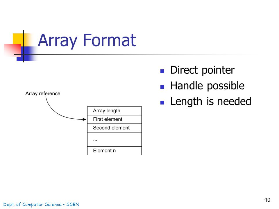 40 Array Format Direct pointer Handle possible Length is needed Dept. of Computer Science - SSBN