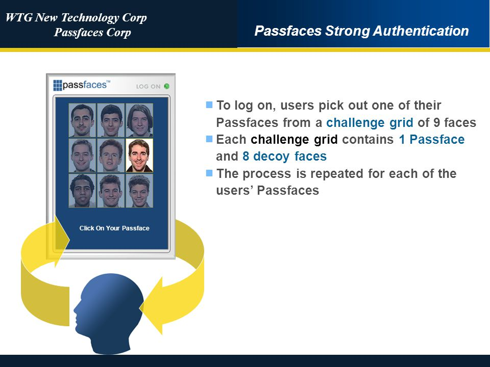 WTG New Technology Corp Passfaces Corp Passfaces Strong Authentication To log on, users pick out one of their Passfaces from a challenge grid of 9 faces Each challenge grid contains 1 Passface and 8 decoy faces The process is repeated for each of the users Passfaces Click On Your Passface