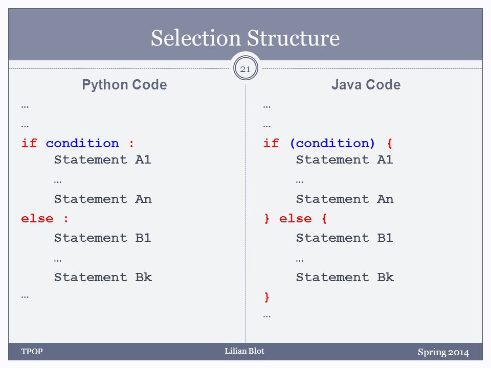 Lilian Blot Selection Structure Python Code … if condition : Statement A1 … Statement An else : Statement B1 … Statement Bk … Java Code … if (condition) { Statement A1 … Statement An } else { Statement B1 … Statement Bk } … Spring 2014 TPOP 21