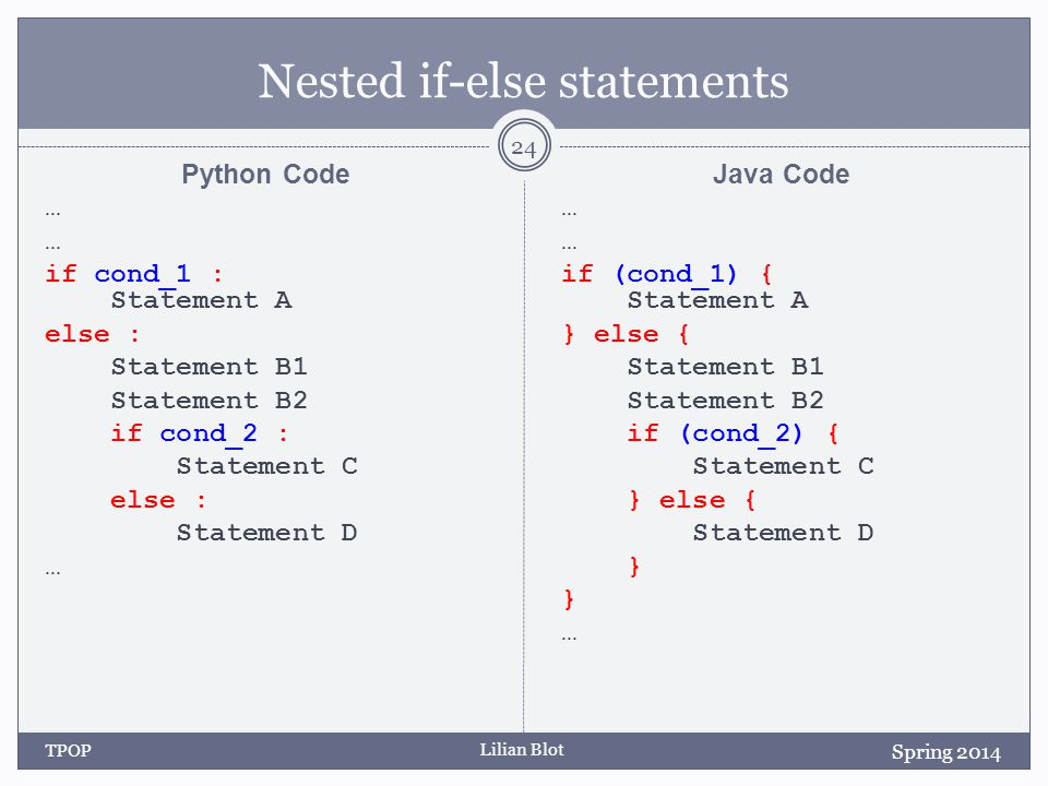 Lilian Blot Nested if-else statements Python Code … if cond_1 : Statement A else : Statement B1 Statement B2 if cond_2 : Statement C else : Statement D … Java Code … if (cond_1) { Statement A } else { Statement B1 Statement B2 if (cond_2) { Statement C } else { Statement D } … Spring 2014 TPOP 24