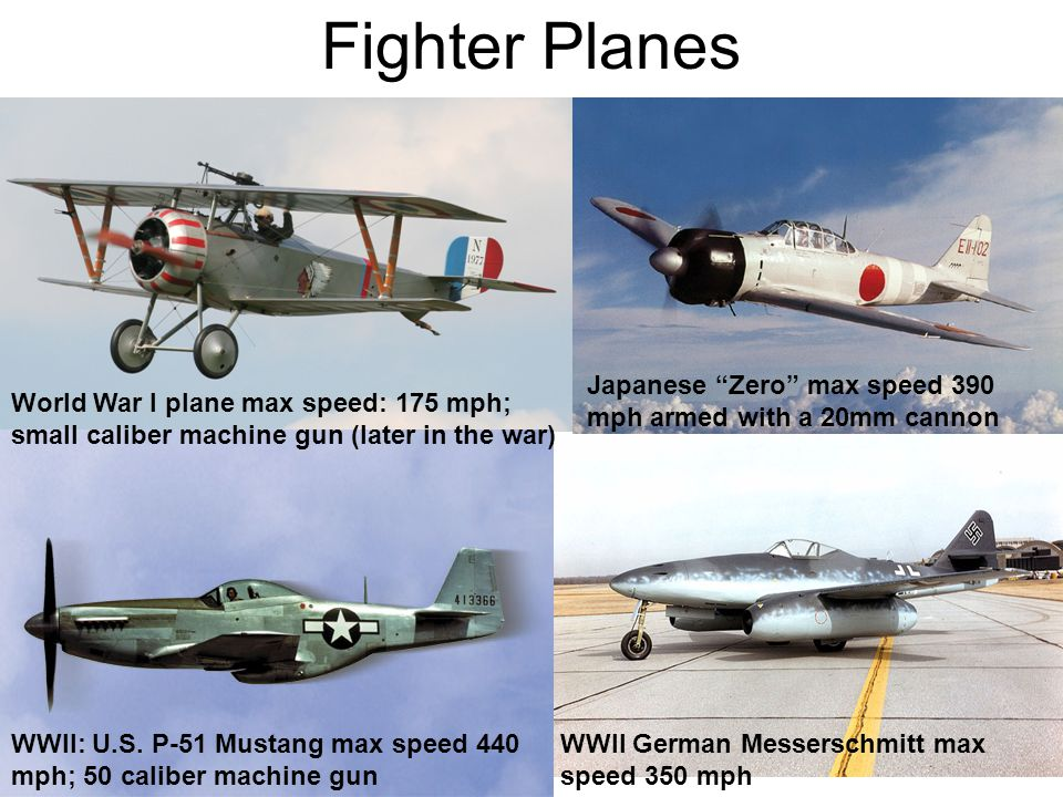 Fighter Planes World War I plane max speed: 175 mph; small caliber machine gun (later in the war) WWII: U.S.
