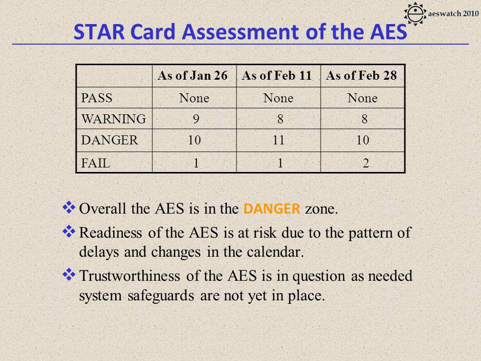 STAR Card Assessment of the AES Overall the AES is in the DANGER zone.