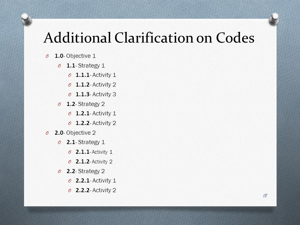 Additional Clarification on Codes 18 O Objective 1 O Strategy 1 O Activity 1 O Activity 2 O Activity 3 O Strategy 2 O Activity 1 O Activity 2 O Objective 2 O Strategy 1 O Activity 1 O Activity 2 O Strategy 2 O Activity 1 O Activity 2