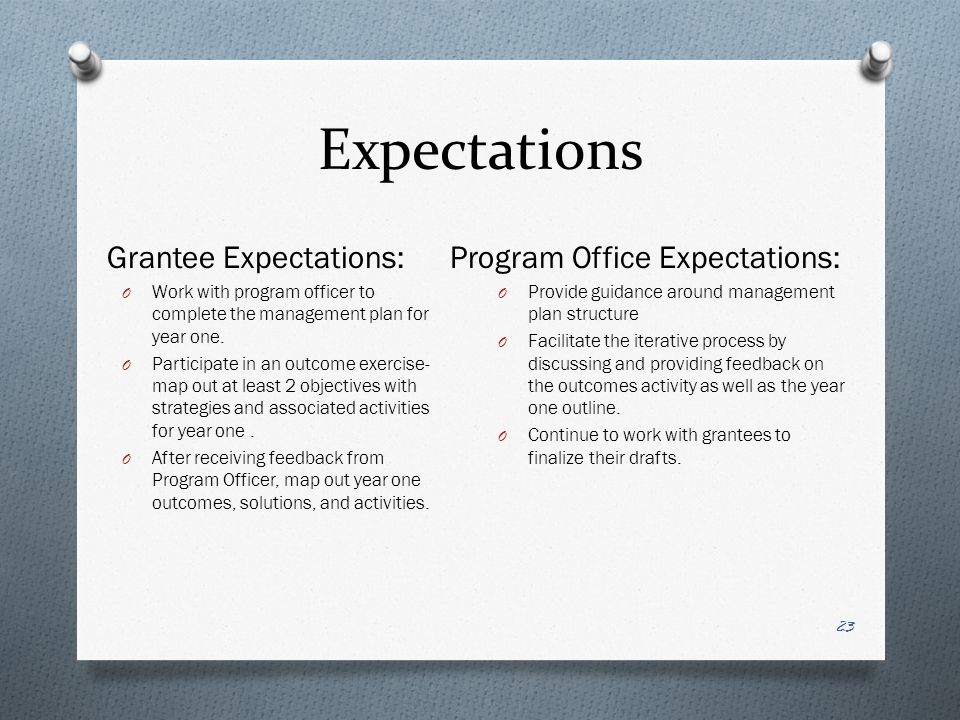 Expectations Program Office Expectations: O Provide guidance around management plan structure O Facilitate the iterative process by discussing and providing feedback on the outcomes activity as well as the year one outline.