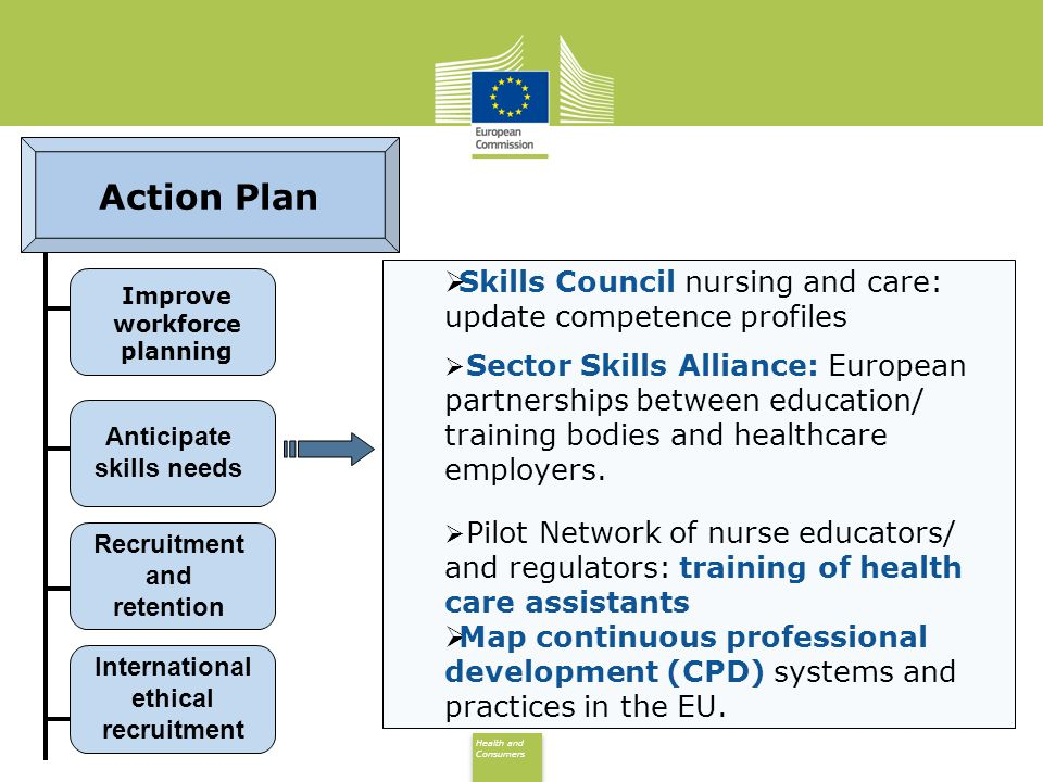 Health and Consumers Health and Consumers Action Plan Improve workforce planning Recruitment and retention Anticipate skills needs International ethical recruitment Skills Council nursing and care: update competence profiles Sector Skills Alliance: European partnerships between education/ training bodies and healthcare employers.