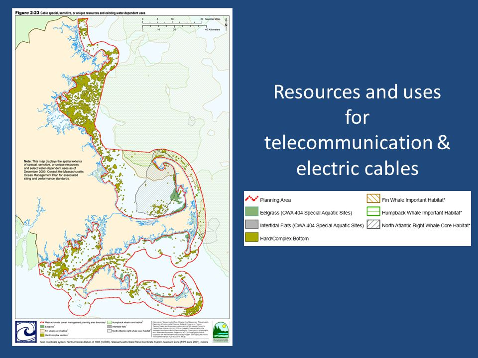 Resources and uses for telecommunication & electric cables