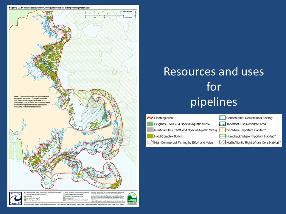 Resources and uses for pipelines