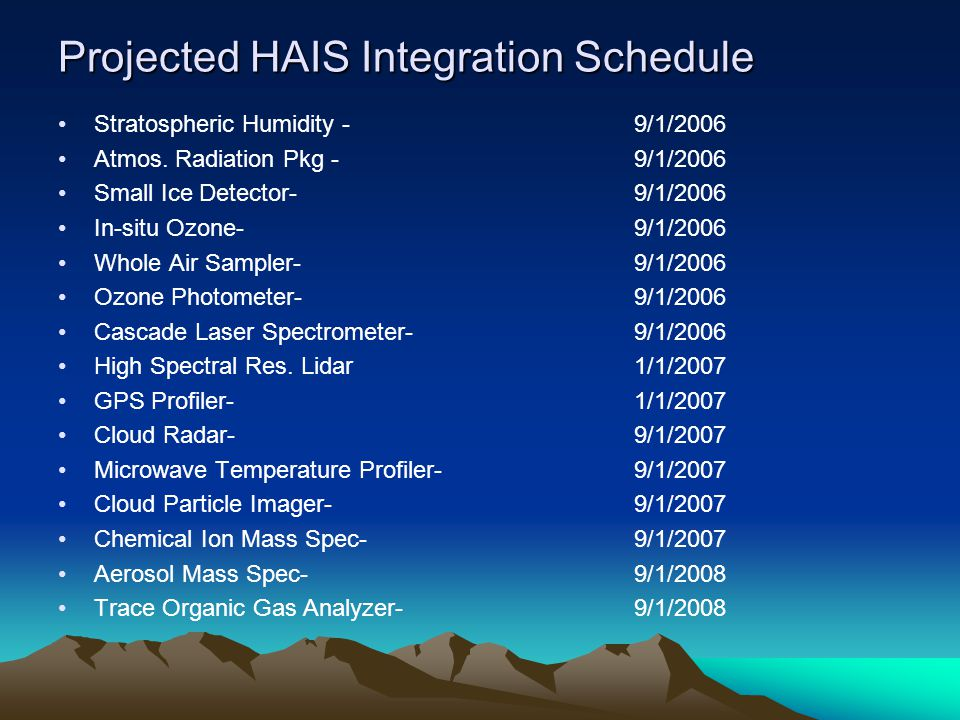Projected HAIS Integration Schedule Stratospheric Humidity -9/1/2006 Atmos.