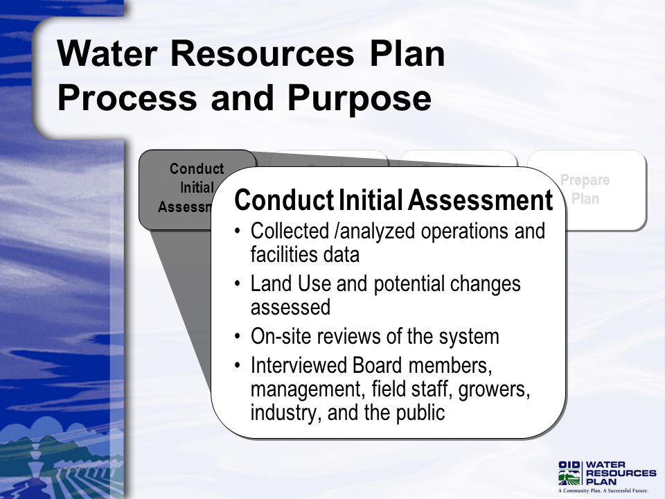 Prepare Plan Develop and Evaluate Alternatives Develop Analytical Tools Conduct Initial Assessment Water Resources Plan Process and Purpose Collected /analyzed operations and facilities data Land Use and potential changes assessed On-site reviews of the system Interviewed Board members, management, field staff, growers, industry, and the public Conduct Initial Assessment