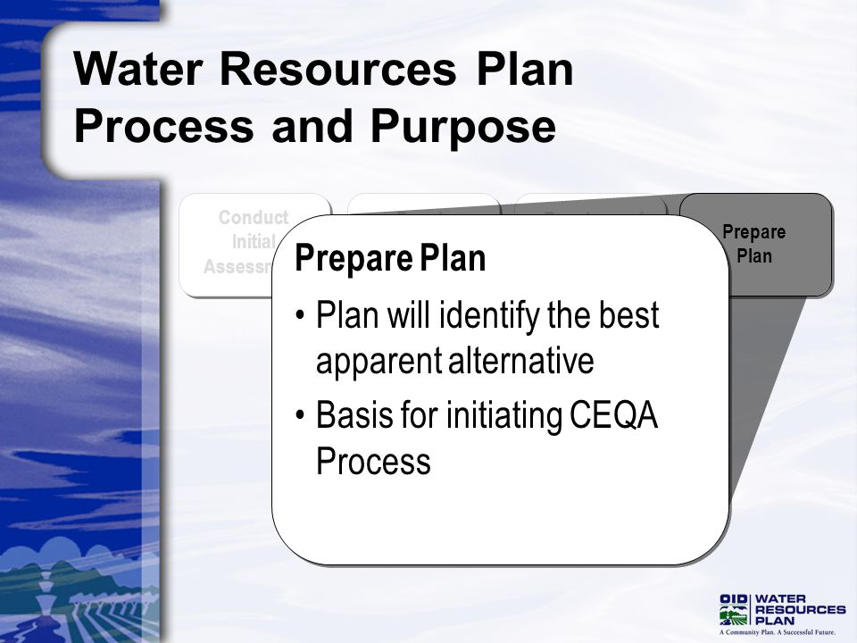 Conduct Initial Assessment Develop Analytical Tools Prepare Plan Water Resources Plan Process and Purpose Plan will identify the best apparent alternative Basis for initiating CEQA Process Prepare Plan
