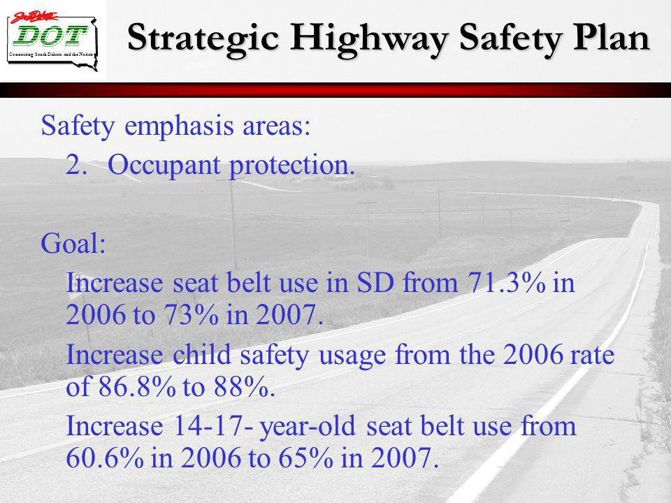 Strategic Highway Safety Plan Connecting South Dakota and the Nation Safety emphasis areas: 2.
