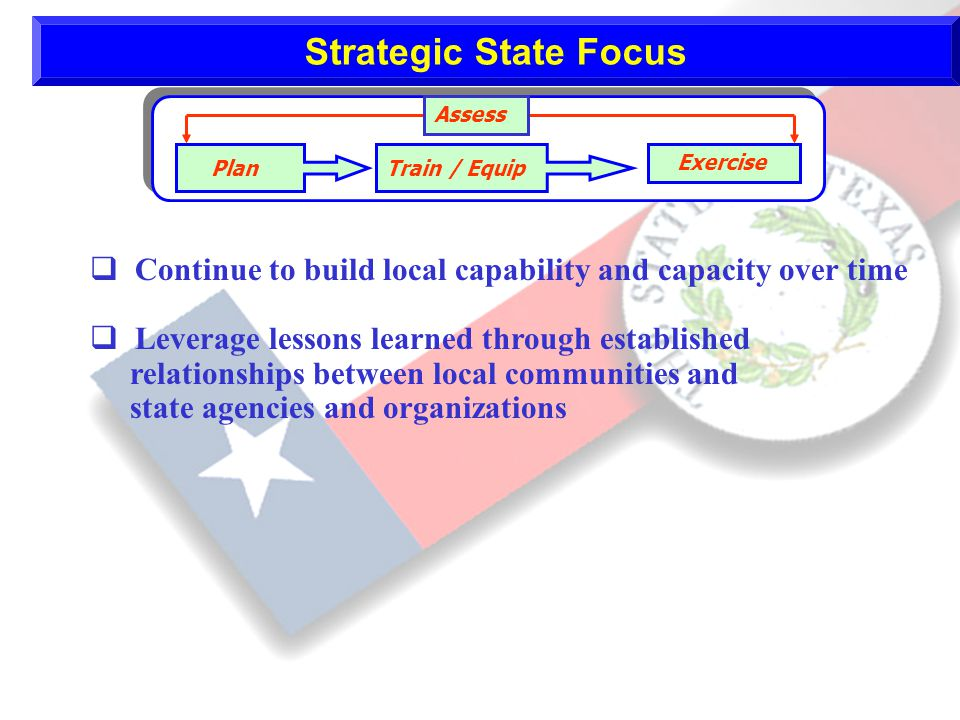15 Strategic State Focus PlanTrain / Equip Exercise Assess q Continue to build local capability and capacity over time q Leverage lessons learned through established relationships between local communities and state agencies and organizations