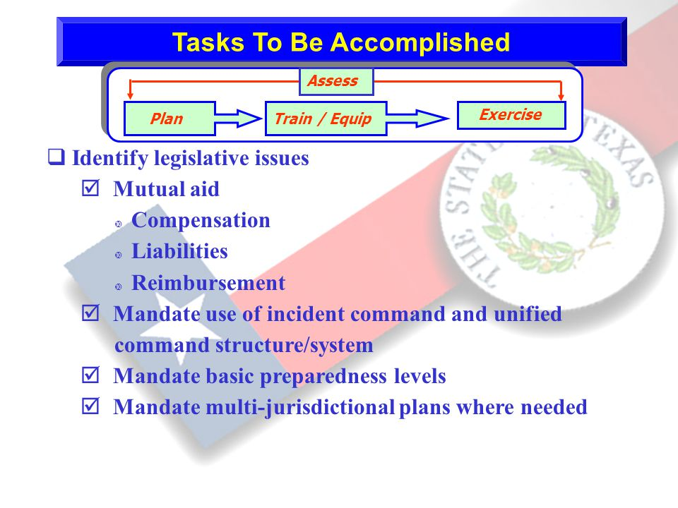 18 Tasks To Be Accomplished PlanTrain / Equip Exercise Assess qIdentify legislative issues þ Mutual aid Compensation Liabilities Reimbursement þ Mandate use of incident command and unified command structure/system þ Mandate basic preparedness levels þ Mandate multi-jurisdictional plans where needed