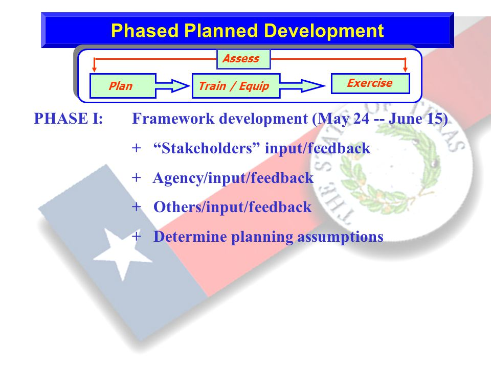 19 Phased Planned Development PlanTrain / Equip Exercise Assess PHASE I:Framework development (May 24 -- June 15) + Stakeholders input/feedback + Agency/input/feedback + Others/input/feedback + Determine planning assumptions