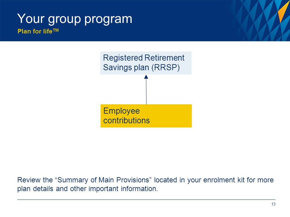 Plan for life TM Employee contributions Your group program Review the Summary of Main Provisions located in your enrolment kit for more plan details and other important information.
