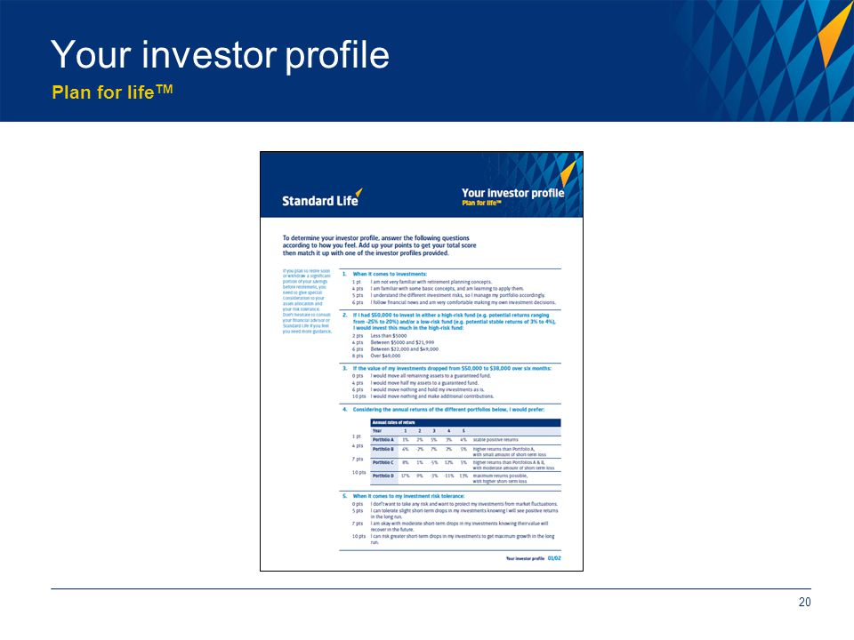 Plan for life TM Your investor profile 20