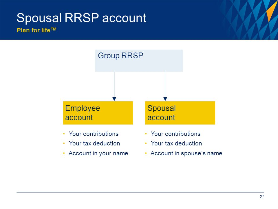 Plan for life TM Spousal RRSP account Employee account Spousal account Group RRSP Your contributions Your tax deduction Account in your name Your contributions Your tax deduction Account in spouses name 27