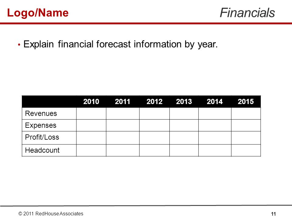 Logo/Name Financials Explain financial forecast information by year.