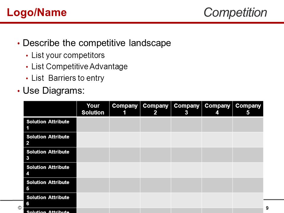 Logo/Name Competition Describe the competitive landscape List your competitors List Competitive Advantage List Barriers to entry Use Diagrams: © 2011 RedHouse Associates 9 Your Solution Company 1 Company 2 Company 3 Company 4 Company 5 Solution Attribute 1 Solution Attribute 2 Solution Attribute 3 Solution Attribute 4 Solution Attribute 5 Solution Attribute 6 Solution Attribute 7