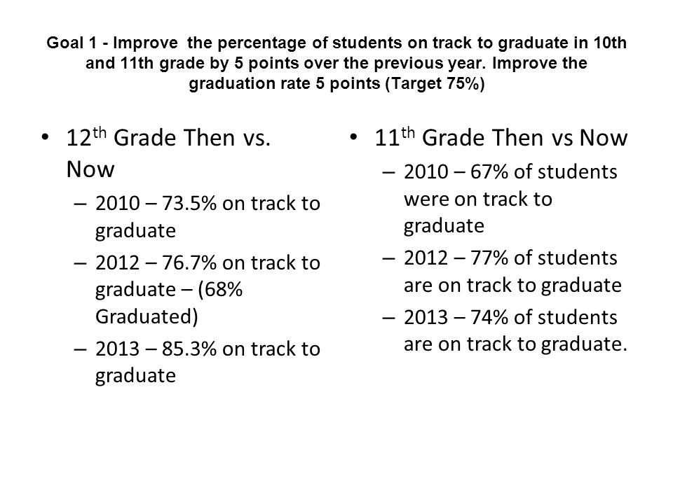 Goal 1 - Improve the percentage of students on track to graduate in 10th and 11th grade by 5 points over the previous year.