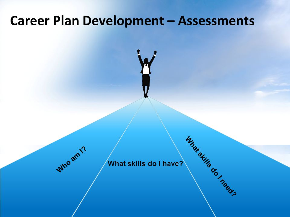 Career Plan Development – Assessments W h o a m I What skills do I have What skills do I need