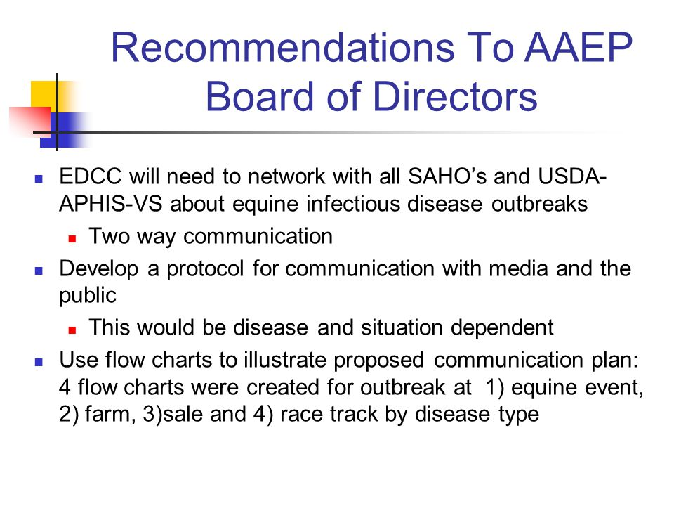 Recommendations To AAEP Board of Directors EDCC will need to network with all SAHOs and USDA- APHIS-VS about equine infectious disease outbreaks Two way communication Develop a protocol for communication with media and the public This would be disease and situation dependent Use flow charts to illustrate proposed communication plan: 4 flow charts were created for outbreak at 1) equine event, 2) farm, 3)sale and 4) race track by disease type