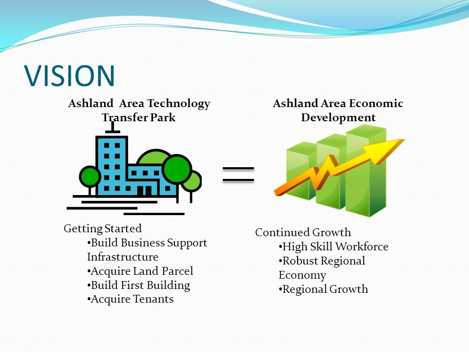 VISION Ashland Area Technology Transfer Park Getting Started Build Business Support Infrastructure Acquire Land Parcel Build First Building Acquire Tenants Ashland Area Economic Development Continued Growth High Skill Workforce Robust Regional Economy Regional Growth