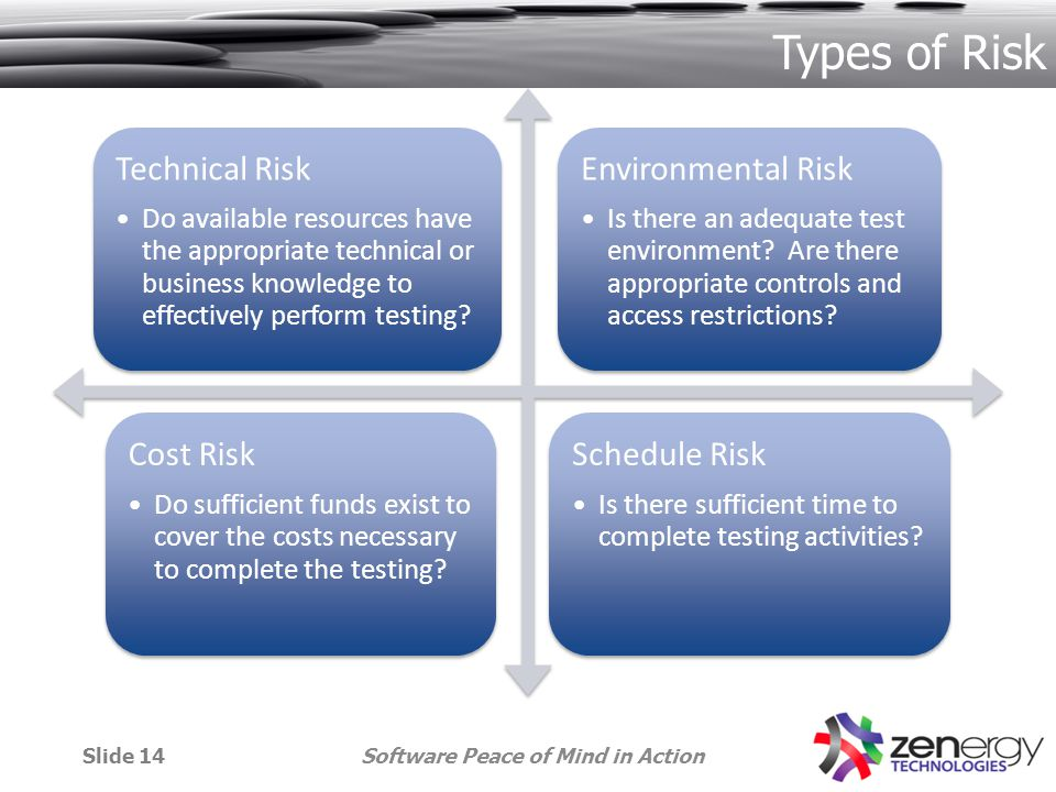 Types of Risk Technical Risk Do available resources have the appropriate technical or business knowledge to effectively perform testing.