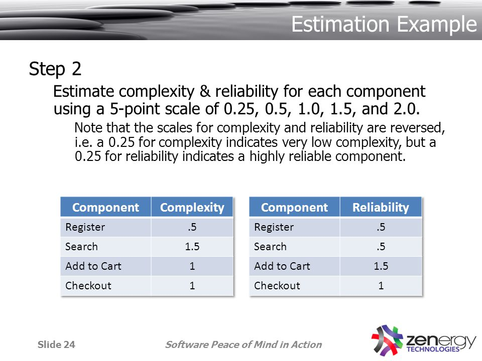 Estimation Example Step 2 Estimate complexity & reliability for each component using a 5-point scale of 0.25, 0.5, 1.0, 1.5, and 2.0.
