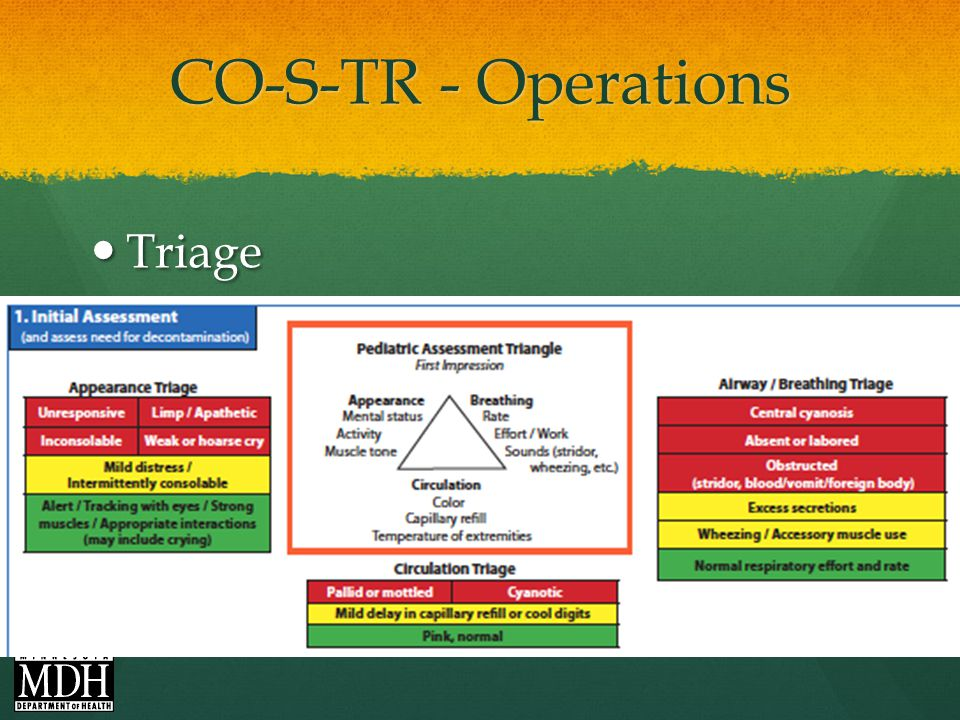 CO-S-TR - Operations Triage Triage
