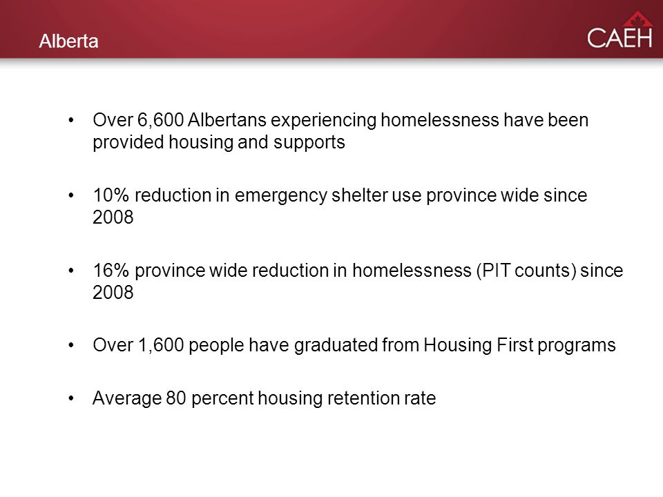 Alberta Over 6,600 Albertans experiencing homelessness have been provided housing and supports 10% reduction in emergency shelter use province wide since 2008 16% province wide reduction in homelessness (PIT counts) since 2008 Over 1,600 people have graduated from Housing First programs Average 80 percent housing retention rate