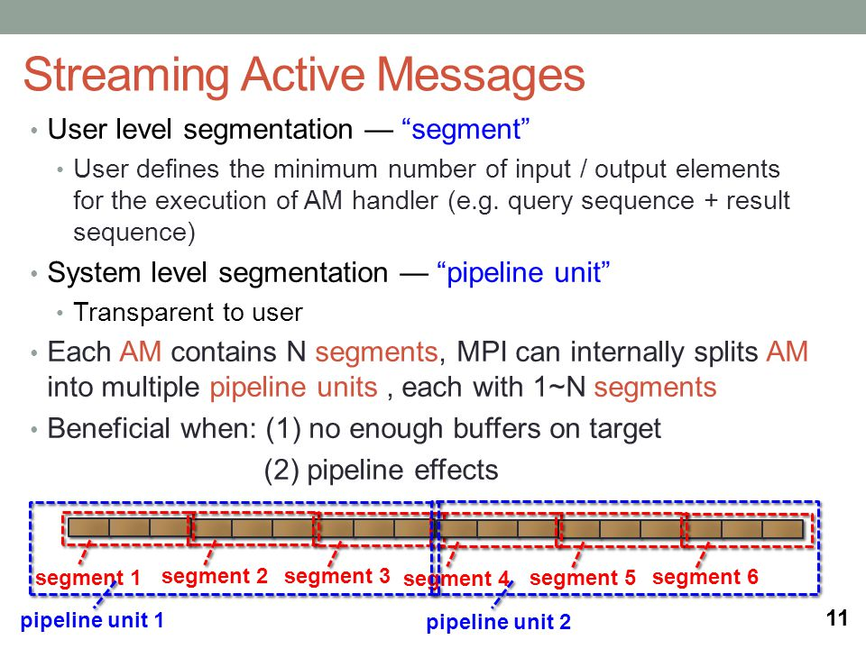 User level segmentation segment User defines the minimum number of input / output elements for the execution of AM handler (e.g.