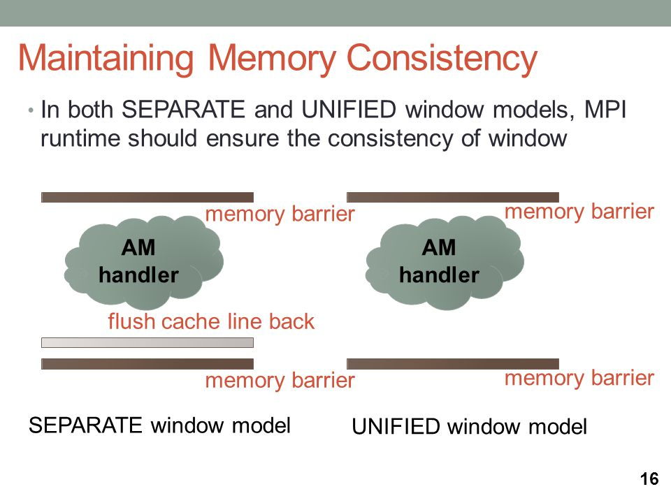 Maintaining Memory Consistency 16 In both SEPARATE and UNIFIED window models, MPI runtime should ensure the consistency of window AM handler SEPARATE window model UNIFIED window model memory barrier flush cache line back memory barrier