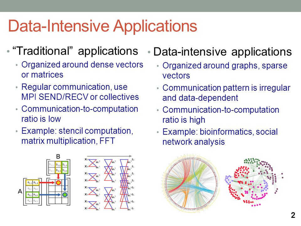 Data-Intensive Applications Traditional applications Organized around dense vectors or matrices Regular communication, use MPI SEND/RECV or collectives Communication-to-computation ratio is low Example: stencil computation, matrix multiplication, FFT 2 Data-intensive applications Organized around graphs, sparse vectors Communication pattern is irregular and data-dependent Communication-to-computation ratio is high Example: bioinformatics, social network analysis